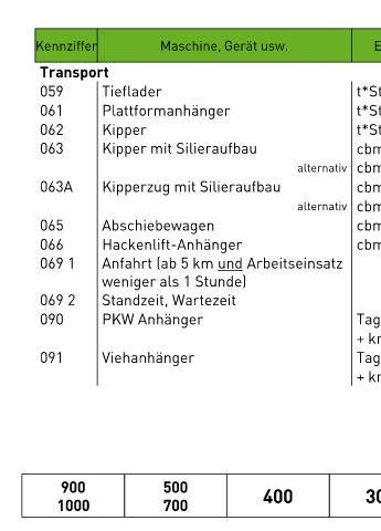 Page 16 - MR Ebersberg - Verrechnungssätze ab 2020